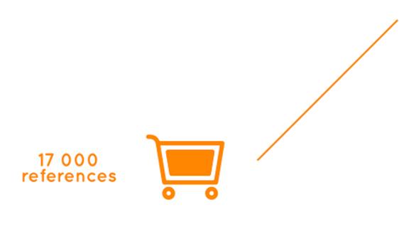 représentation de marque, approvisionnement, stockage, distribution